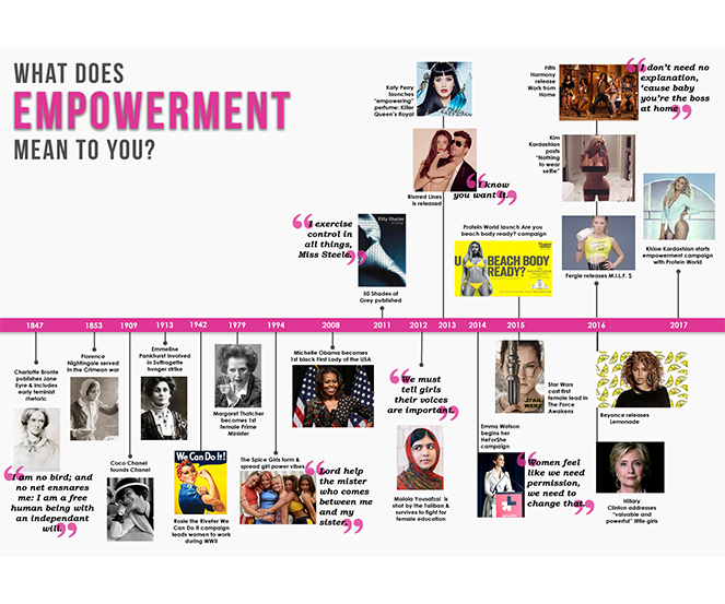 The Scales Of Empowerment